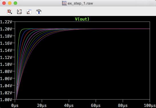 plot_param_mac_2