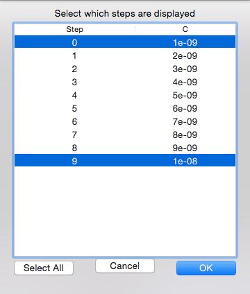 plot_param_mac_5