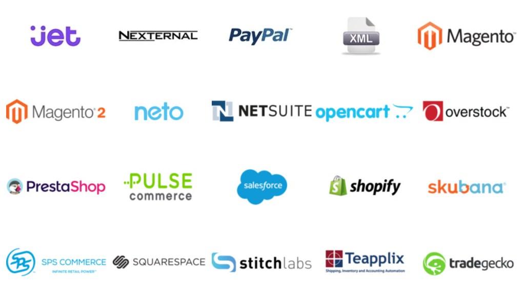 WMS integrations partners