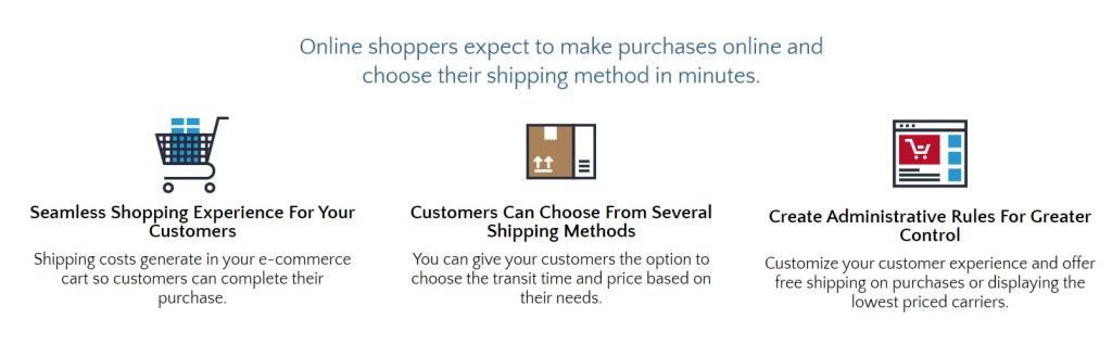 E-commerce shipping for shopify