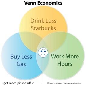 venn_economics_2[1]