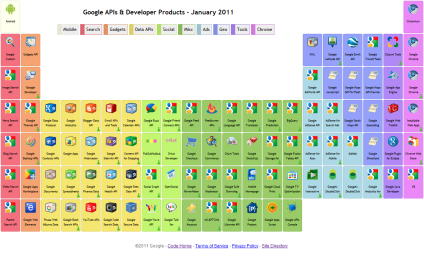 Google_Periodic_Table1[1]