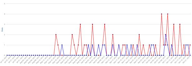 Screenshot 2014-10-21 22.54.06
