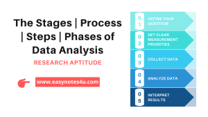 Stages of data analysis   Process   Steps   Phases – Research Aptitude