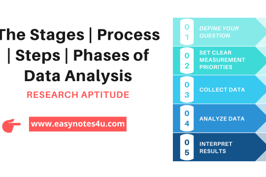 Stages of data analysis | Process | Steps | Phases - Research Aptitude