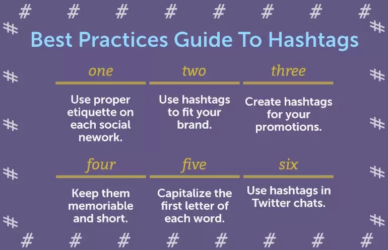 The Practices Guide to Hashtags