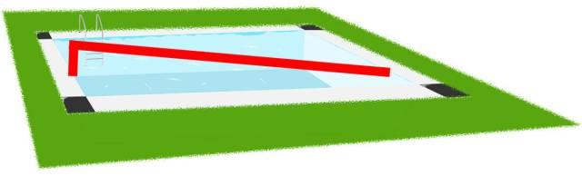 How long should your vacuum hose be? pool hose length