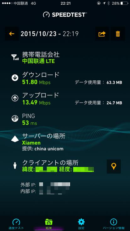 4Gの回線速度