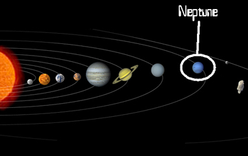 The Planet Neptune Archives Facts - Easy Science For Kids