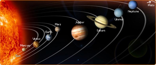 interesting facts about the solar system worksheet ...