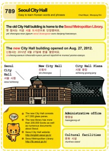 789-Seoul City Hall