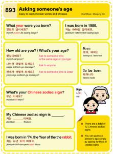 893-Asking age