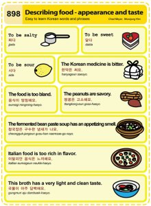 898-Describing food - appearance and taste