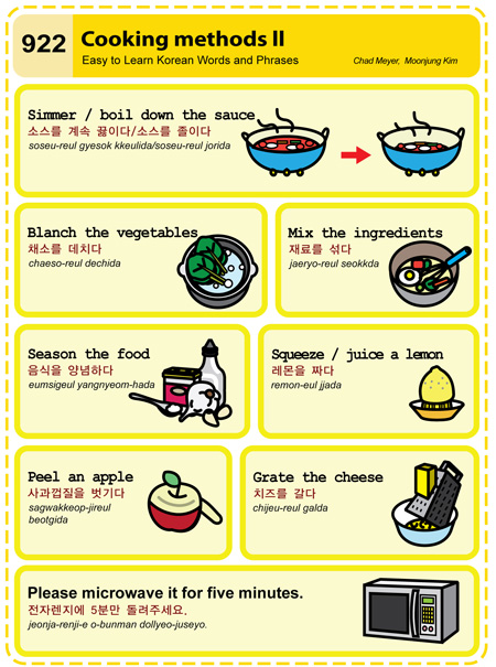 Easy to Learn Korean 922 – Cooking Methods (Part Two from ETLK ...