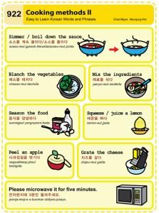 922-Cooking Methods 2