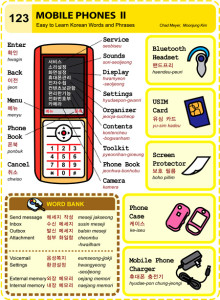 123-Mobile phones 2