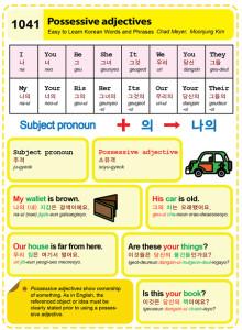 1041-Possessive adjectives