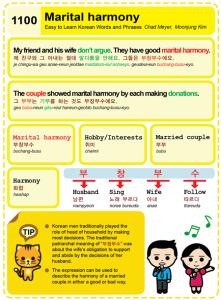 1100-Marital harmony