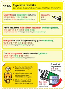 1145-Cigarette tax hike