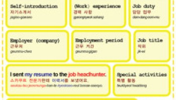 easy to learn korean 1239 building a resume easy to learn