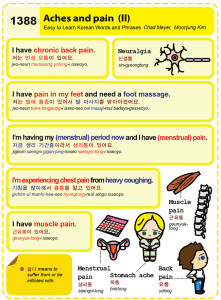 1388-Aches and pain 2