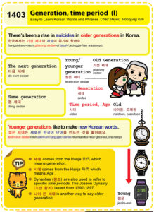 1403-Generation time period 1