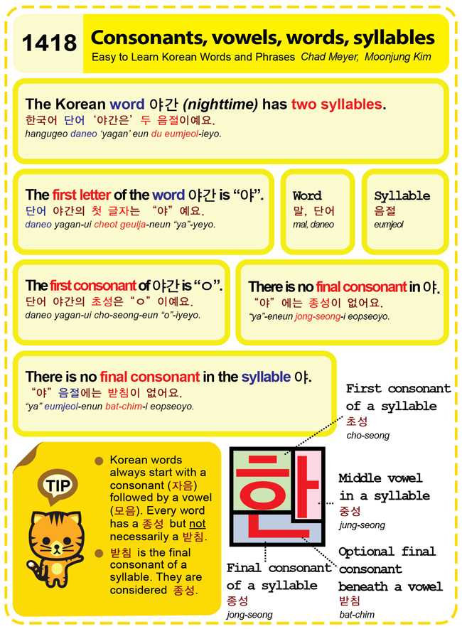 korean vowels and consonants pdf
