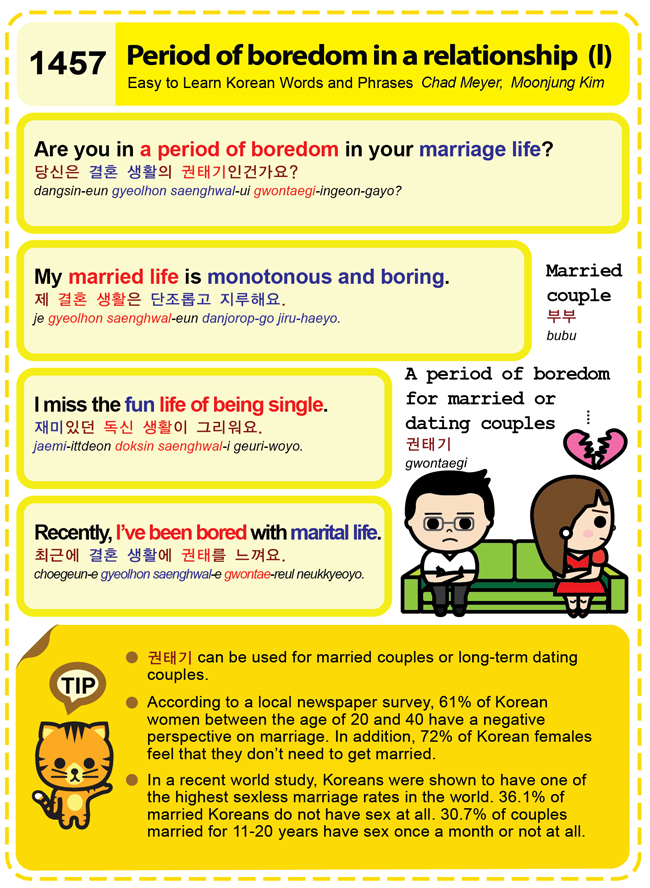 Your marriage dating korea