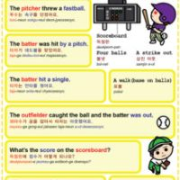 Easy to Learn Korean 1463 - Baseball batting.