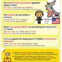 Easy to Learn Korean 1484 – THAAD missile defense system (part two).