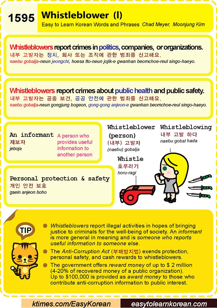 1595-Whistleblower 1