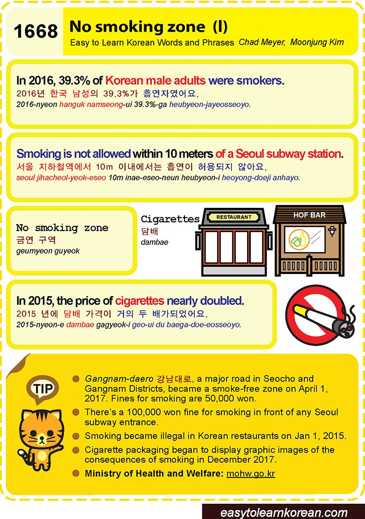 Easy to Learn Korean 1668 – No smoking zone (part one)  | Easy to