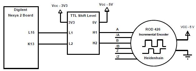 FPGA Lab 01