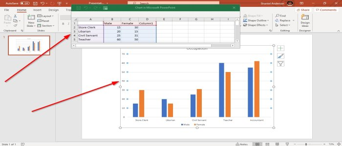 How to make Animated Charts in Microsoft PowerPoint
