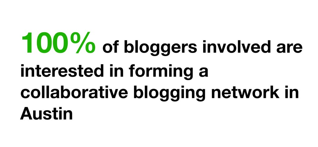 Collaborative Blogger Network