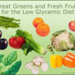 Low Glycemic Vegetable List