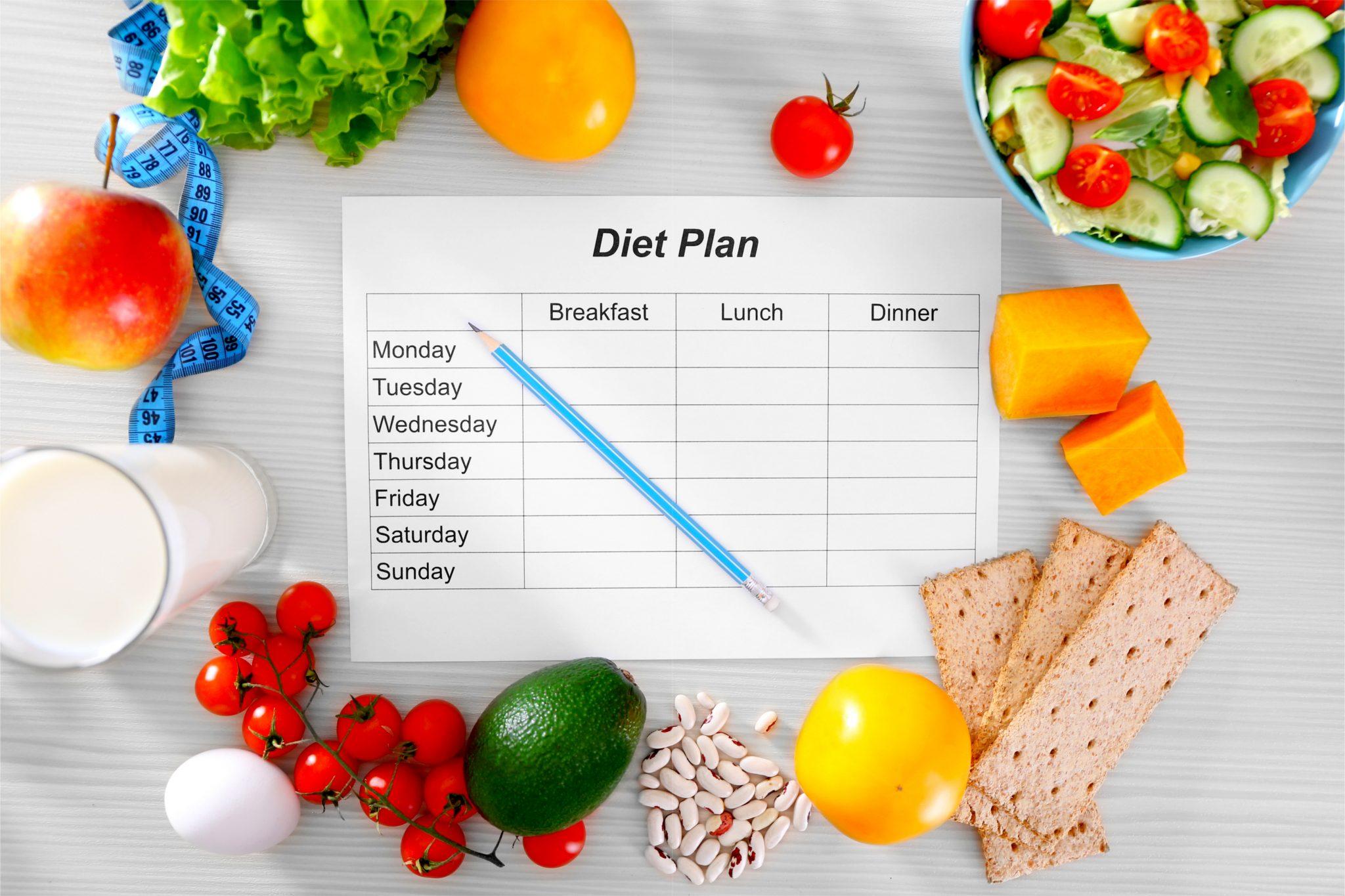 野菜に囲まれたダイエット計画表