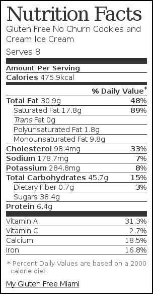 Nutrition label for Gluten Free No Churn Cookies and Cream Ice Cream