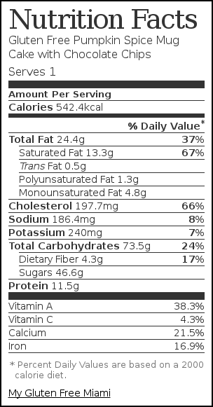 Nutrition label for Gluten Free Pumpkin Spice Mug Cake with Chocolate Chips