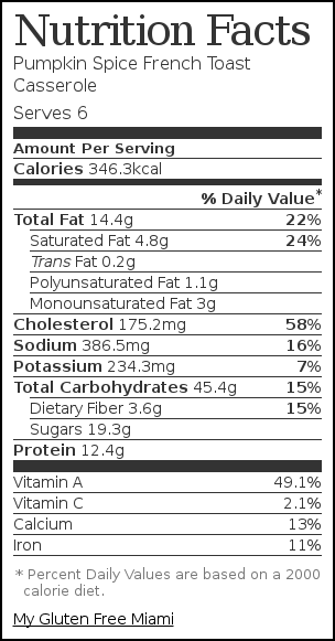 Nutrition label for Pumpkin Spice French Toast Casserole