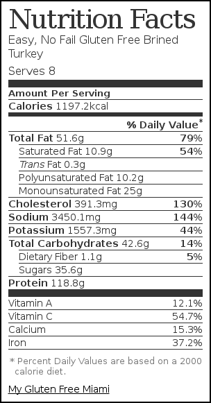 Nutrition label for Easy, No Fail Gluten Free Brined Turkey