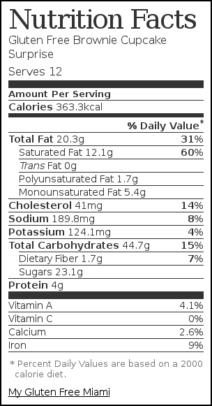 Nutrition label for Gluten Free Brownie Cupcake Surprise