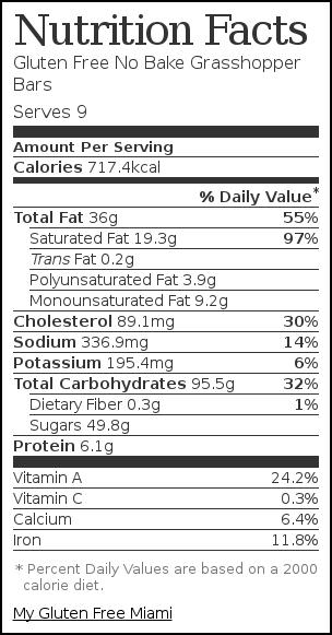 Nutrition label for Gluten Free No Bake Grasshopper Bars