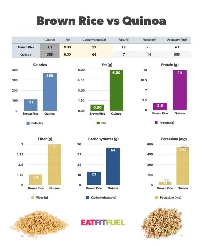 Brown-Rice-vs-Quinoa-v5