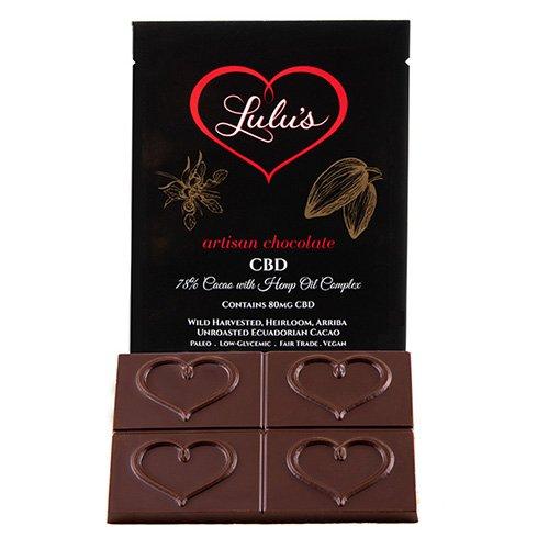CBD Gifts - CBD Infused Chocolate Bar