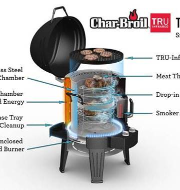 Competition: Char-Broil Big Easy