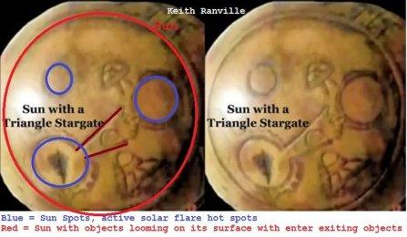 SunSpotPortals