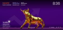 Brave Worshipping Golden Bull 26Feb2021.JPG