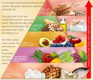 bg_food-pyramid3