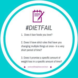 #dietfail checklist